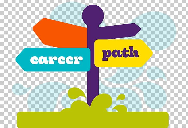 Career Portable Network Graphics Guidance Services Job Png Clipart Area Brand Career Career Counseling Career Development