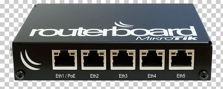 MikroTik RouterBOARD MikroTik RouterOS Wireless Router PNG