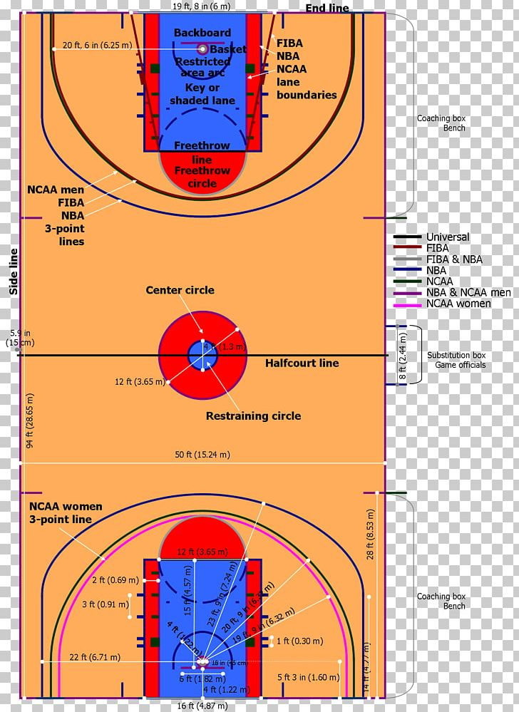 NBA Basketball Court Three point Field Goal Game Court PNG