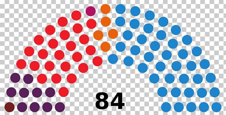 2016 United States Senate election in Florida