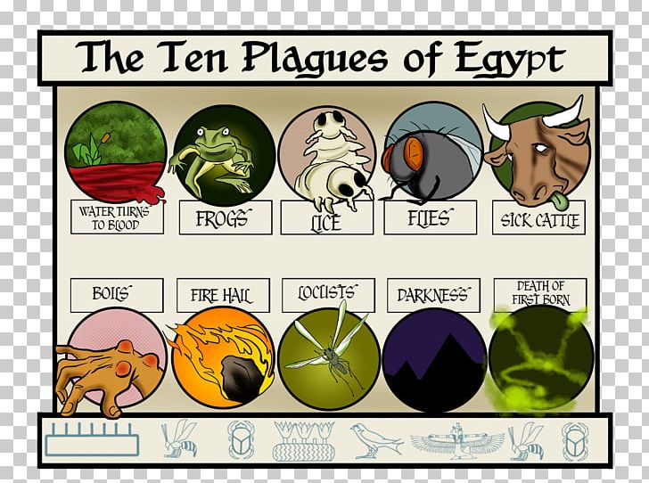 Image result for exodus plagues