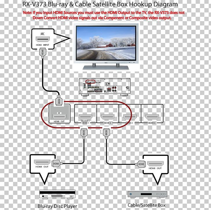 blu-ray disc wiring diagram yamaha corporation television png, clipart,  angle, area, av receiver, bluray disc,