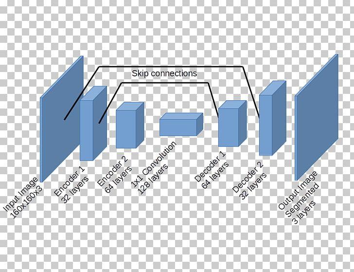 Architecture Segmentation Logo Organization PNG, Clipart