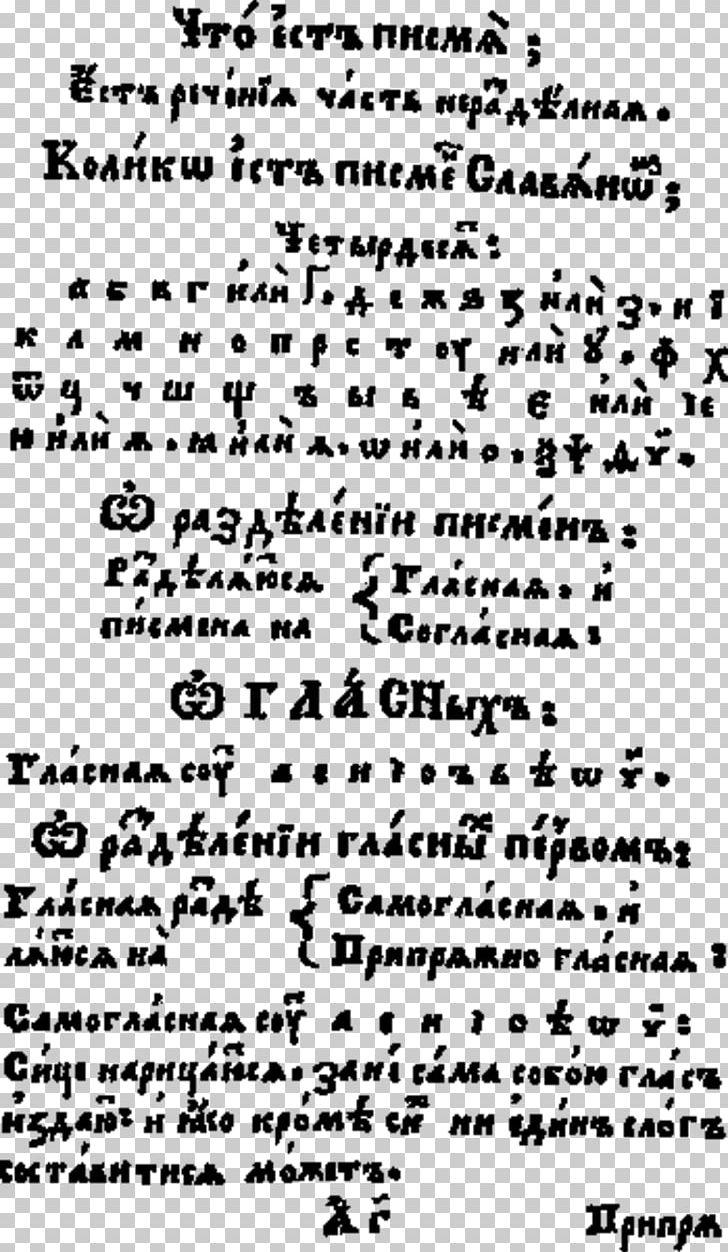 Cyrillic Script Russian Alphabet Serbian Cyrillic Alphabet