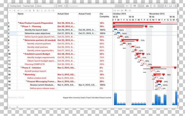 microsoft project gantt chart download