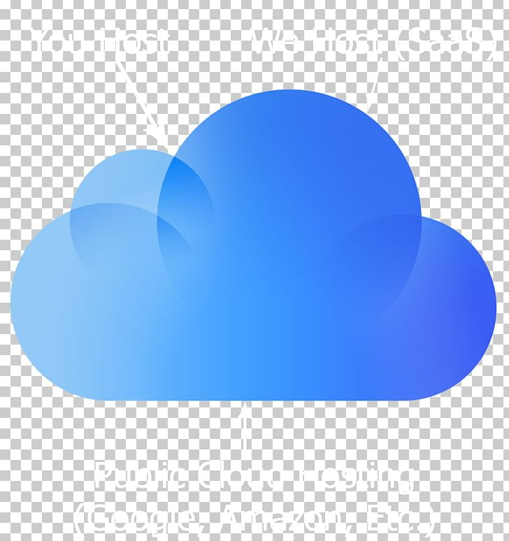 ICloud Drive Find My IPhone App Store PNG, Clipart, Apple Logo, App Store, Azure, Blue, Cobalt Blue Free PNG Download