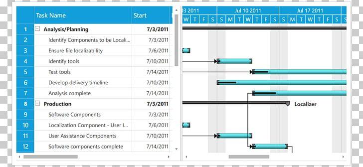 Research Font PNG, Clipart, Art, Diagram, Gantt Chart, Line, Microsoft Azure Free PNG Download