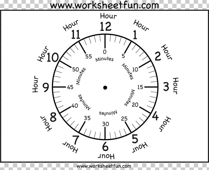 Clock Face Template Digital Clock Quartz Clock PNG, Clipart