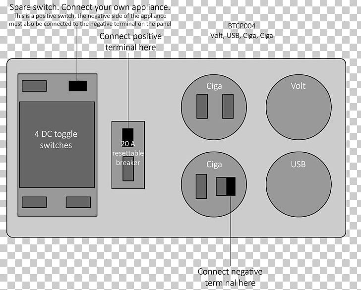 wiring diagram ac power plugs and sockets electrical switches distribution  board png, clipart, ac power plugs