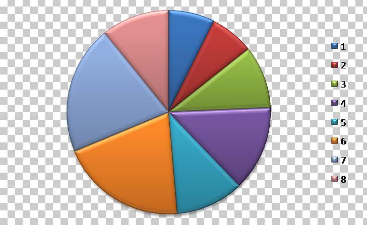 Pie Chart Statistics Bar Chart Table Png Clipart Bar Chart Cake
