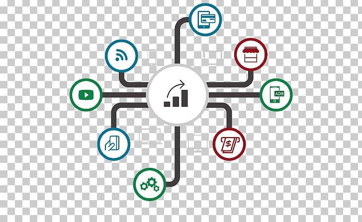 Digital Transformation Business Strategy Strategic Management PNG, Clipart, Angle, Brand, Business, Business Process Reengineering, Business Transformation Free PNG Download