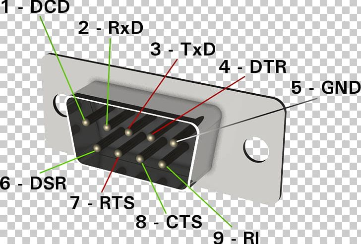 [ZHKZ_3066]  RS-232 Serial Port Pinout Wiring Diagram RS-422 PNG, Clipart, Angle, Diagram,  Dsubminiature, Electrical Cable, | 7 Port Wiring Diagram |  | IMGBIN.com
