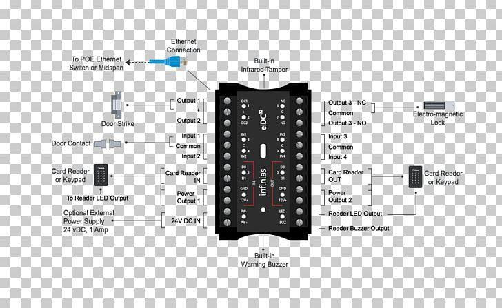 Network Wiring Schematic
