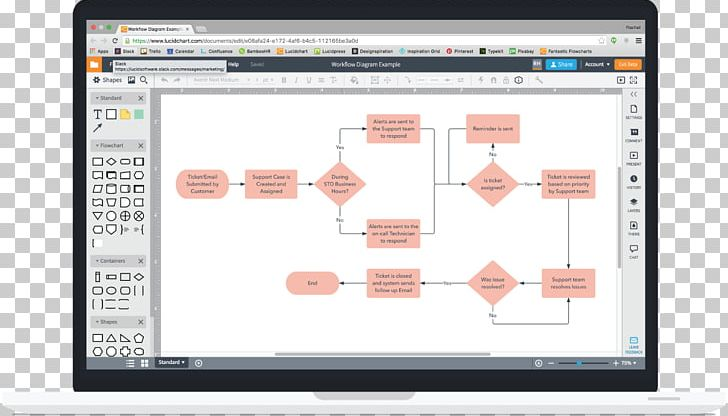 Workflow Computer Software Flowchart Diagram Lucidchart PNG