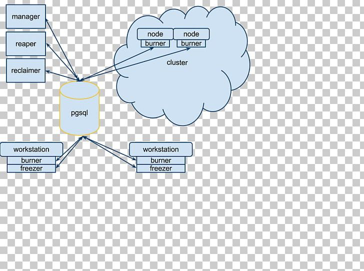 Render Farm Diagram Rendering Visual Effects Animation PNG, Clipart