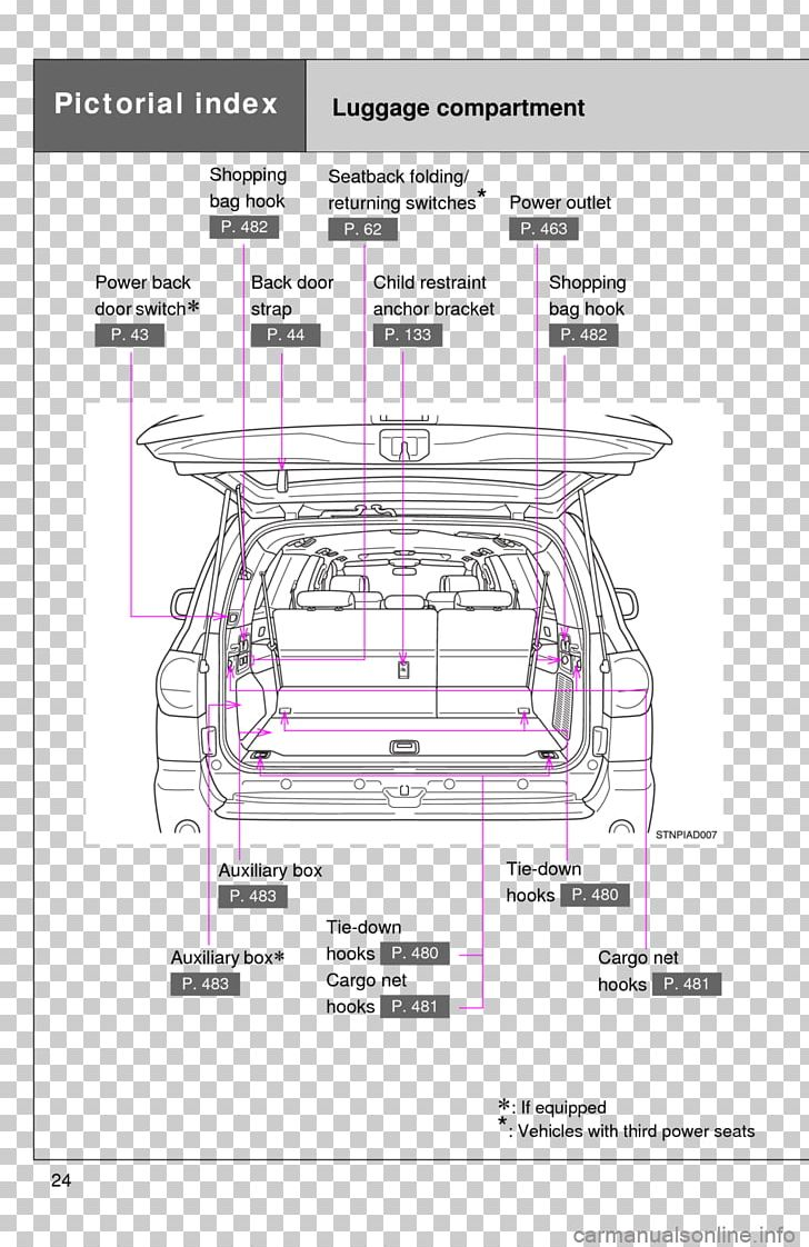 Drawing Engineering Furniture PNG, Clipart,  Free PNG Download