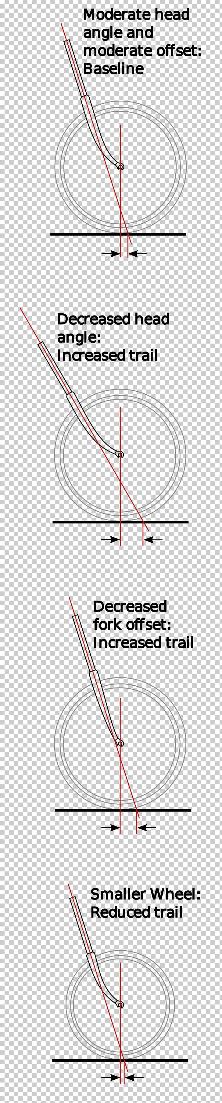 Angle Bicycle And Motorcycle Geometry Head Tube Bicycle Forks PNG, Clipart, Angle, Area, Bicycle, Bicycle And Motorcycle Geometry, Bicycle Forks Free PNG Download