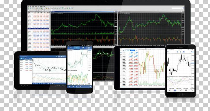 MetaTrader 4 Electronic Trading Platform Foreign Exchange