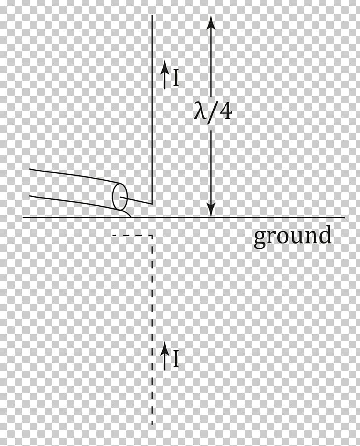 Dipole Antenna Ground Plane Aerials Monopole Antenna Random Wire Antenna PNG, Clipart, Aerials, Angle, Antenna, Area, Circle Free PNG Download