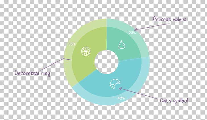 Pie Chart Circle Angle PNG, Clipart, Android, Angle, Brand, Chart, Circle Free PNG Download