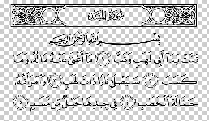 Surahs In Quran And Their Meaning