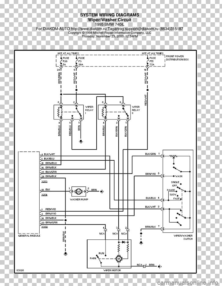 1995 Bmw 740il Car 7 Series E38 Wiring Diagram Clipart Rhimgbin: Free Bmw Wiring Diagrams At Gmaili.net