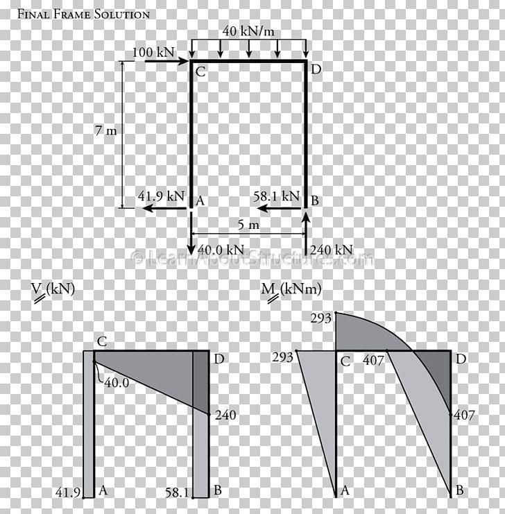 Terrific Shear And Moment Diagram Drawing Slope Deflection Method Moment Wiring Digital Resources Biosshebarightsorg