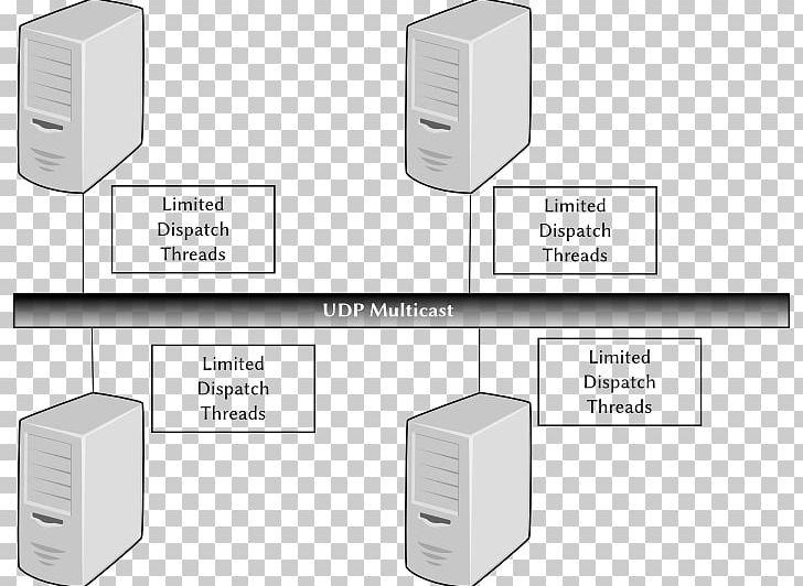 Liferay Algorithm Replication Computer Cluster JGroups PNG, Clipart