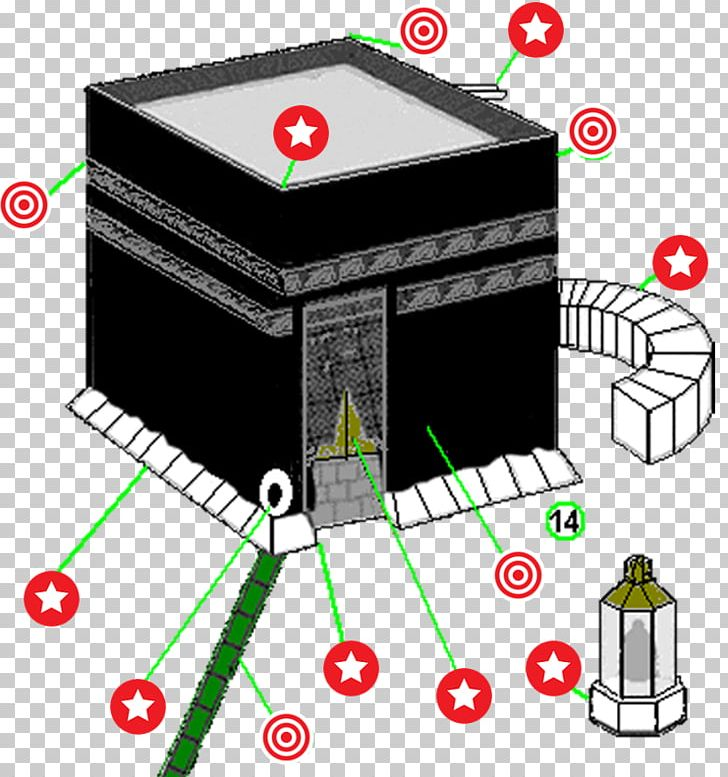 Kaaba Great Mosque Of Mecca Black Stone Hajr Ismail PNG, Clipart, Almasjid Annabawi, Black Stone, Electronic Component, Electronics Accessory, Great Mosque Of Mecca Free PNG Download