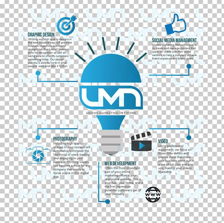 Marketing Strategy Digital Marketing Business PNG, Clipart