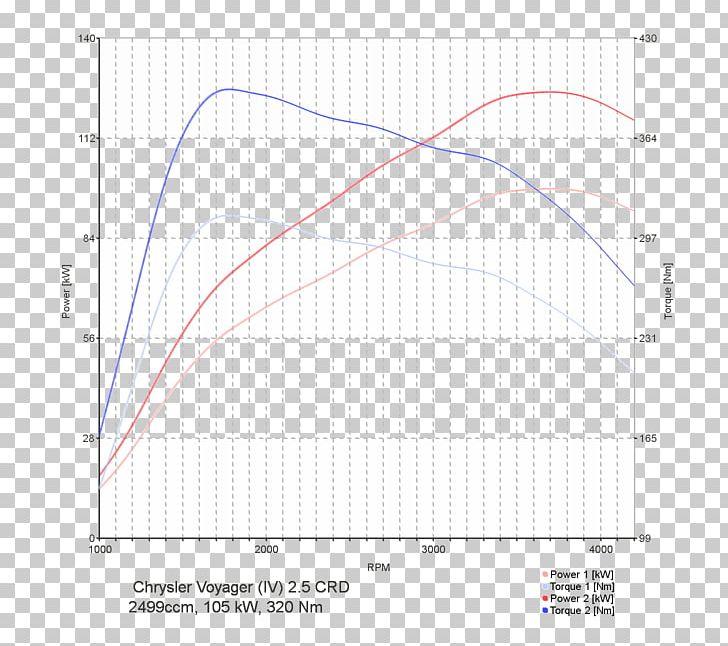 Nissan Primastar Wiring Diagram Free Download