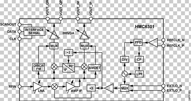 block diagram electronic circuit circuit diagram radio receiver png,  clipart, analog devices, angle, area, auto part,