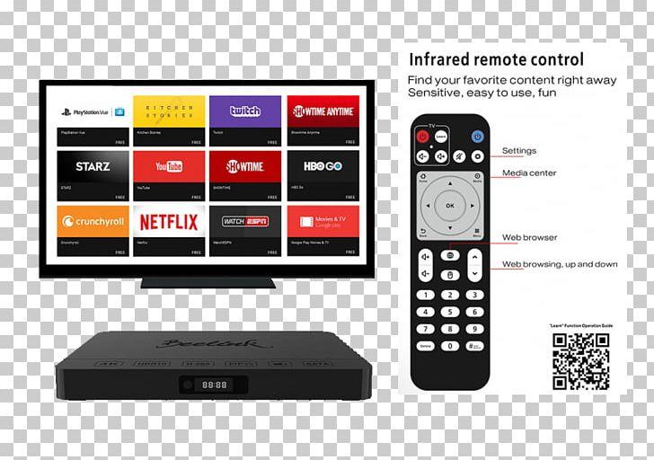 Amlogic Android Marshmallow Wi-Fi Set-top Box PNG, Clipart, Amlogic