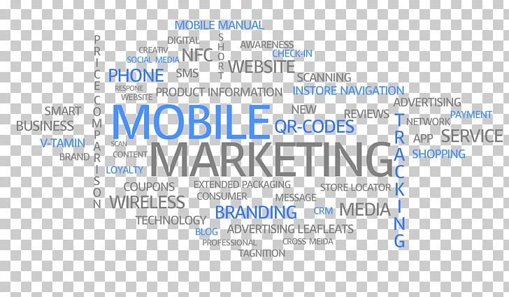 Mobile Marketing Organization Brand Retail PNG, Clipart, Area, Blue, Brand, Business, Document Free PNG Download