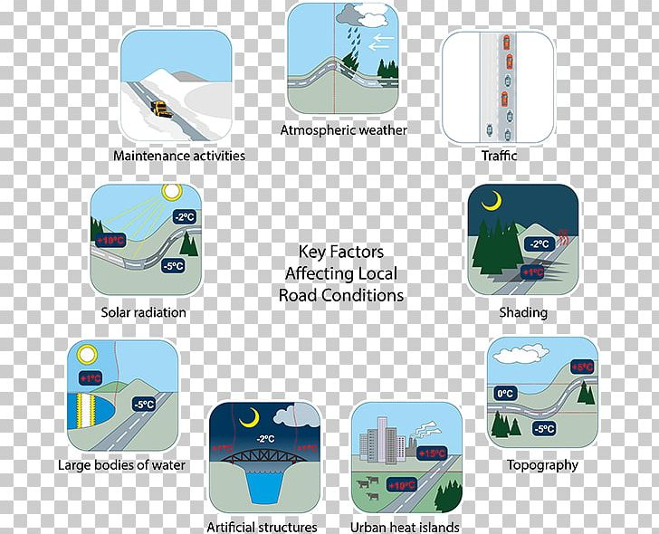 Weather Forecasting Data Brand PNG, Clipart, Application Programming Interface, Brand, Data, Foreca, Information Free PNG Download