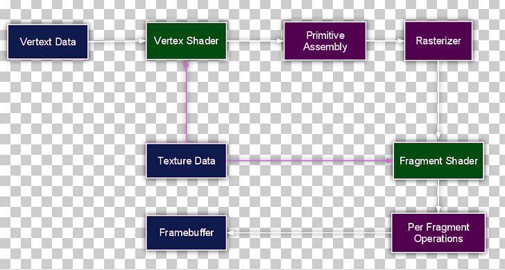 Rendering WebGL OpenGL ES Texture Mapping PNG, Clipart
