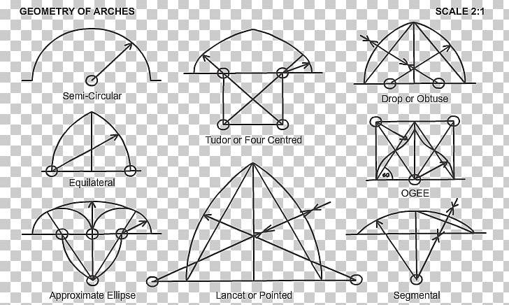 Arch Point Drawing Molding Lancet Window PNG, Clipart, Angle