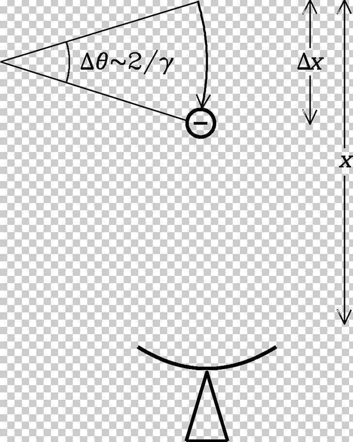 Acceleration formula angle area. Larmor charged particle synchrotron
