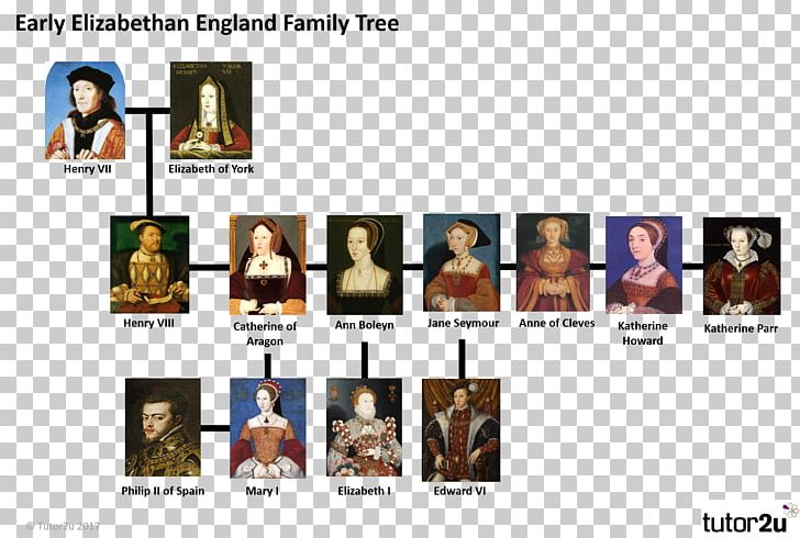 England Elizabethan Era House Of Tudor Family Tree Extended Family PNG, Clipart, Brand, Elizabethan Era, Elizabeth I Of England, Elizabeth Of York, England Free PNG Download