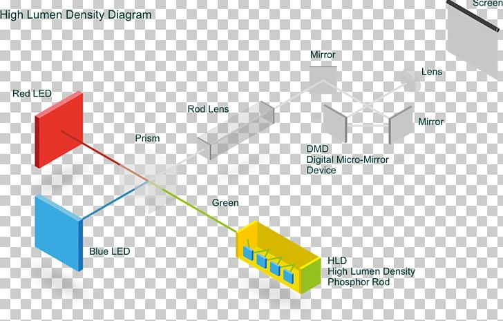 wiring diagram multimedia projectors light-emitting diode png, clipart,  angle, benq, block diagram, brand, circuit diagram