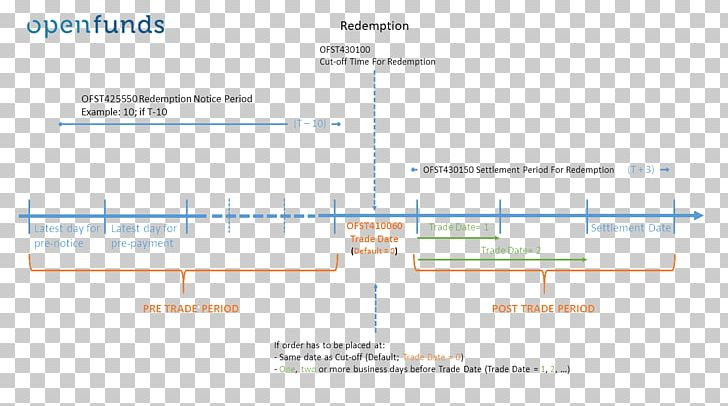 Line Angle Diagram PNG, Clipart, Angle, Area, Diagram, Line, Redemption Free PNG Download