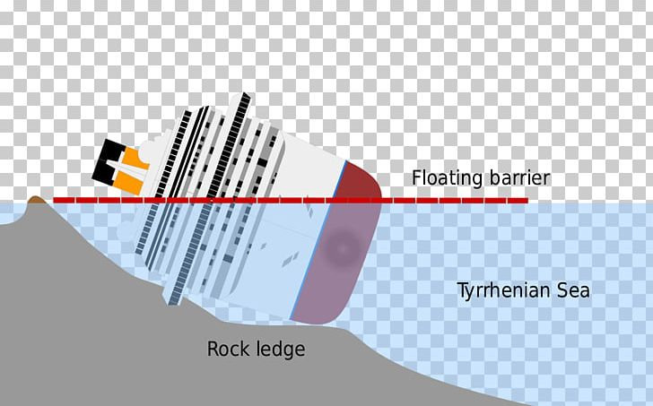 Costa Concordia Disaster Cruise Ship Isola Del Giglio PNG, Clipart, Angle, Barrier, Brand, Capsizing, Carnival Corporation Plc Free PNG Download