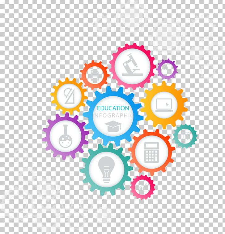 Gear Euclidean Plot Infographic PNG, Clipart, Area, Art, Business, Chart, Circle Free PNG Download