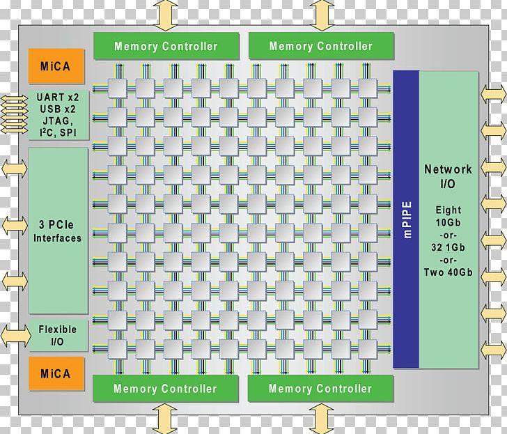 Tilera Central Processing Unit Multi-core Processor TILE-Gx
