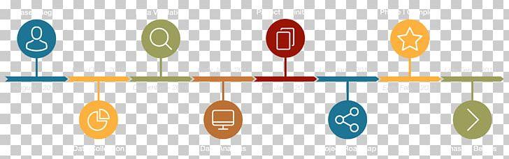 Brand Font PNG, Clipart, Art, Brand, Font, Line, Timeline Free PNG Download