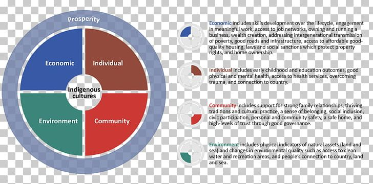 aboriginal health disparities