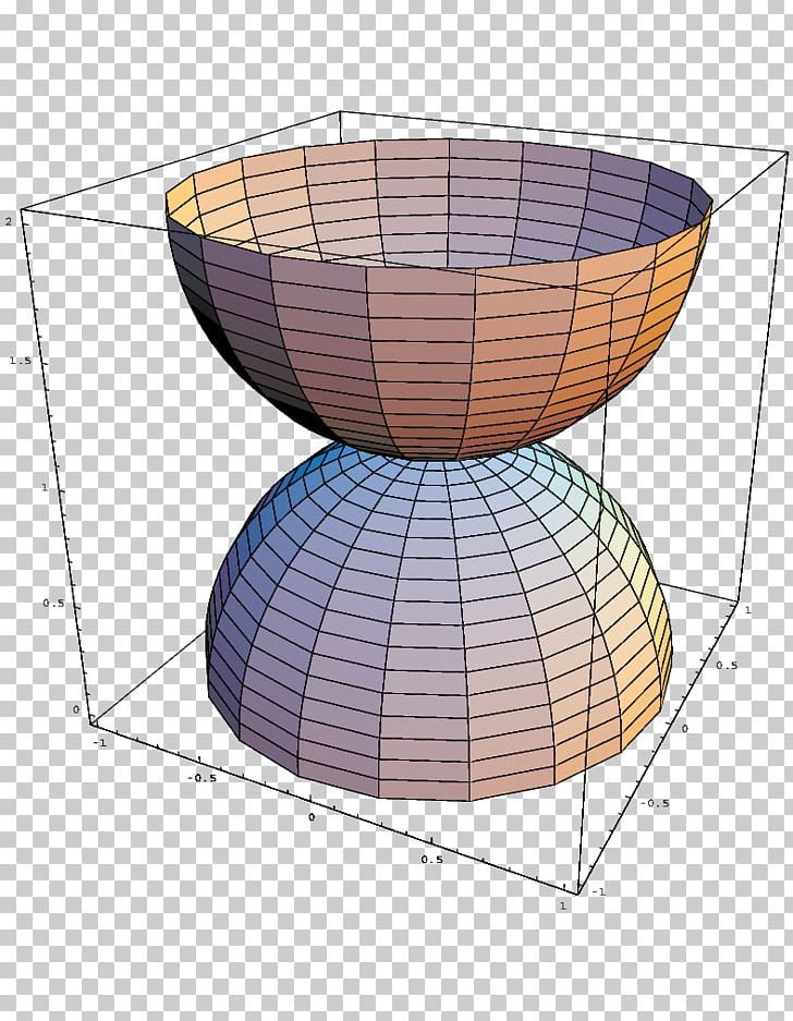 Dome Mathematics Sphere Catenary Cone PNG, Clipart, Angle, Base, Cartesian Coordinate System, Catenary, Cone Free PNG Download