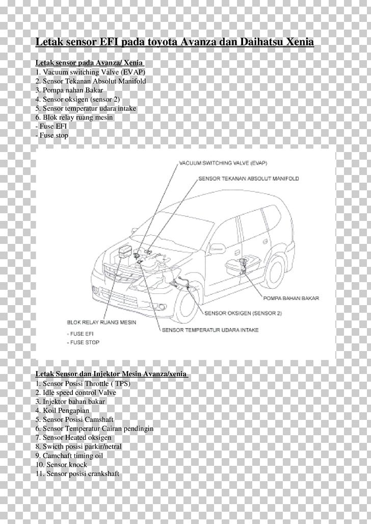 Toyota Avanza Daihatsu Xenia Car PNG, Clipart, Angle, Area ... on