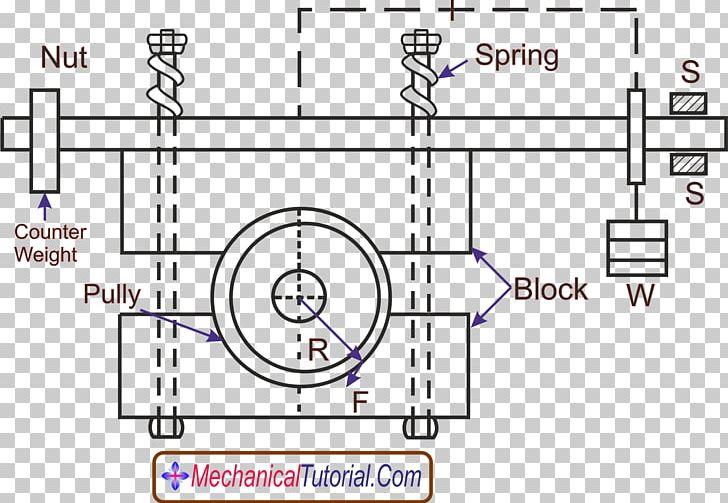diagram prony brake dynamometer steam engine png, clipart, angle, area,  block diagram, circle, diagram free png download