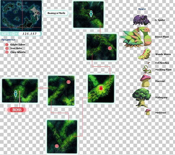 Tales Of Eternia Celestia Map Luishka Mt Mintche PNG